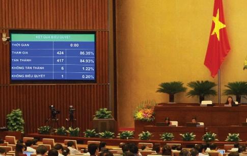 Thông qua Nghị quyết về kế hoạch phát triển Kinh tế – Xã hội năm 2018